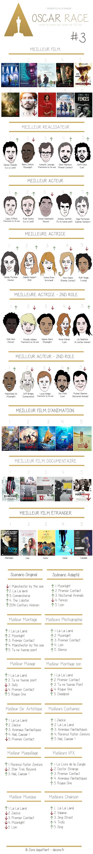 Dé'Z'Oscars 2017 #3