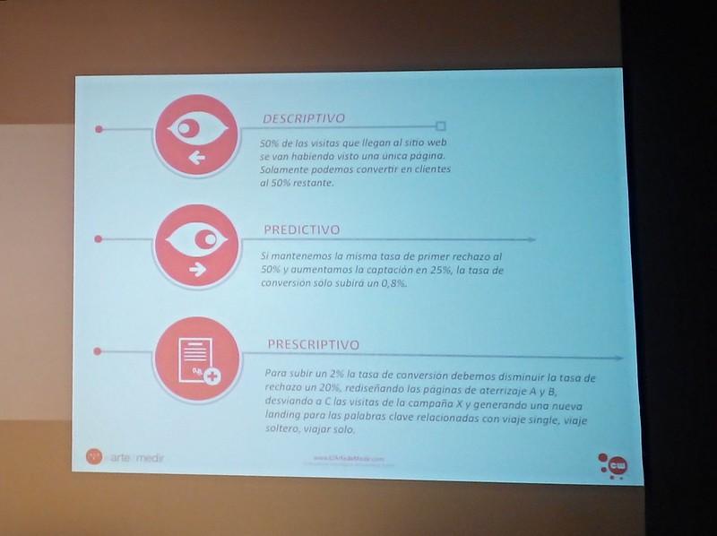 Gemma Muñoz explica tres tipos de análisis de datos