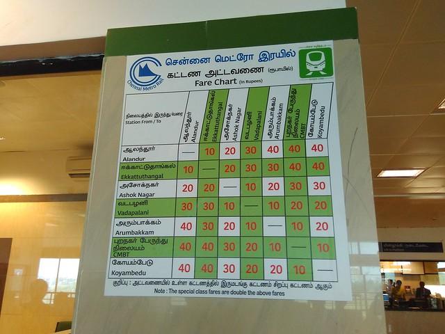 Chennai-Metro-Ticket-Fares-Rates