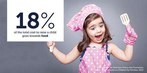 CNPP Food infographic