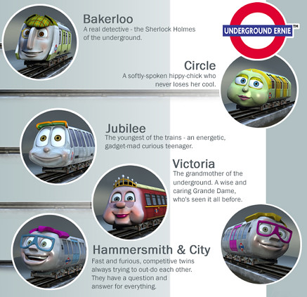 Underground Ernie TV Characters | From the official website ...