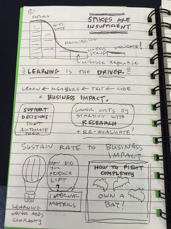 Complexity is Outside the Code sketchnotes (part 2)