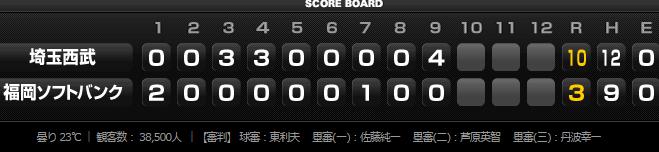 試合トップ   埼玉西武ライオンズ オフィシャルサイト (3)