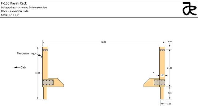 Kayak rack plans - rack elevation, side