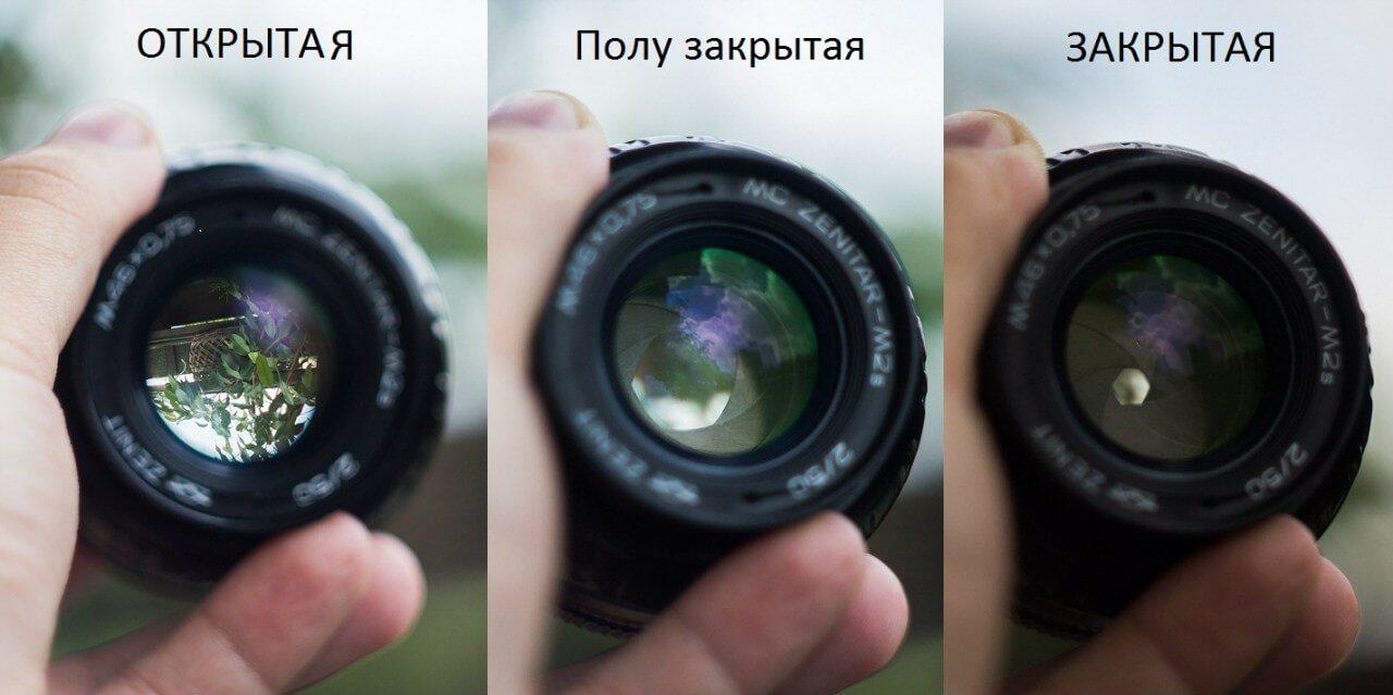 фото на планшете и фотоаппарате разница там есть условия