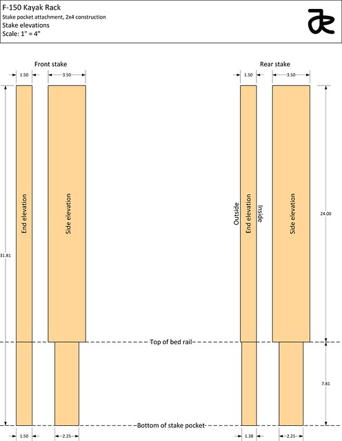 Kayak rack plans - stakes, elev