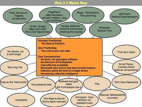 Web2MemeMap | by timoreilly