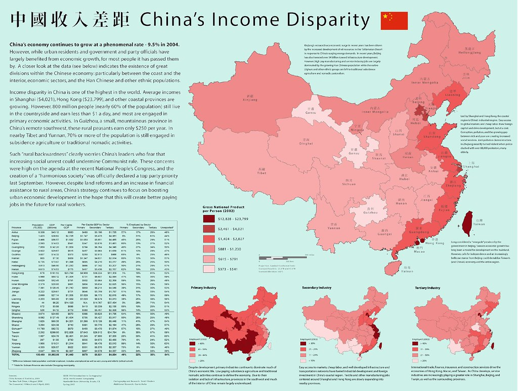 chinas rural urban inequality China's rural and urban income inequality differ and are growing at different rates we will present evidence that the increase in china's overall inequality is.