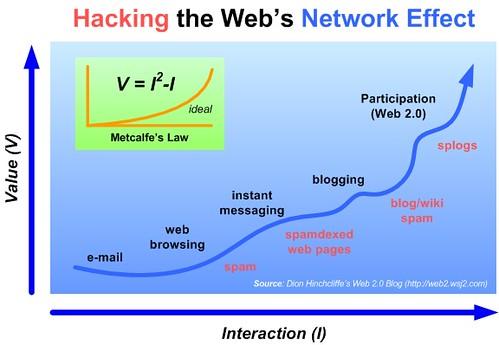 Semantic Web Technologies for Intelligent Engineering