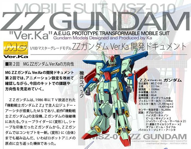 MG 1/100 MSZ-010 ZZ Gundam Ver. Ka - First Project