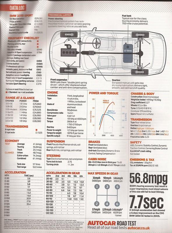 BMW 320d, E90 v F30   163 vs 184 versions! - Page 1 - General