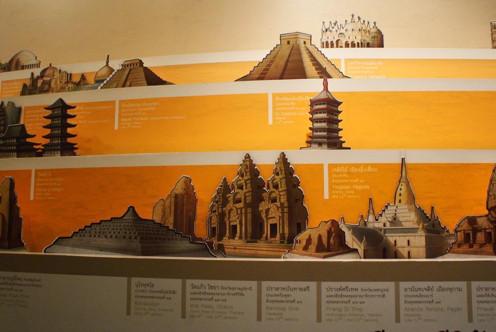 Frise historique au musée de Siam à Bangkok.