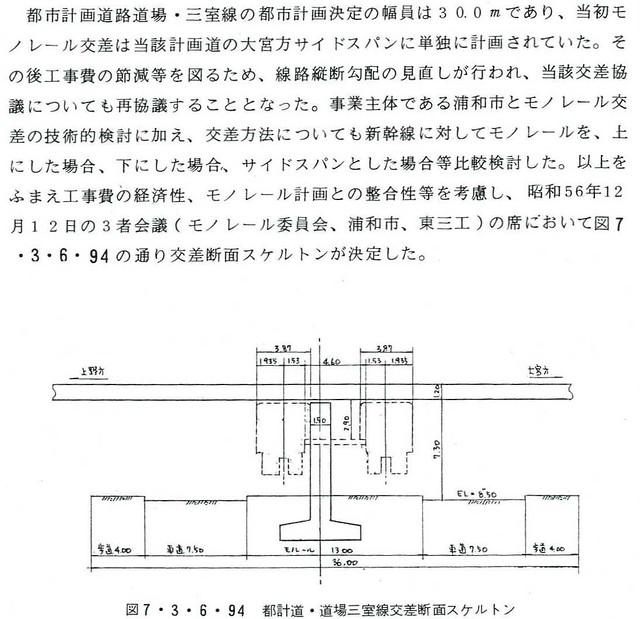 浦和市営モノレール計画線と東北新幹線の交差