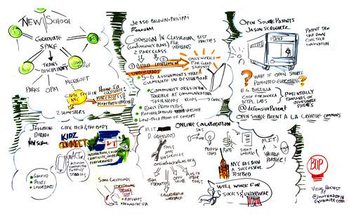 Civic Tech in the Classroom--Lightning Talks Part 2