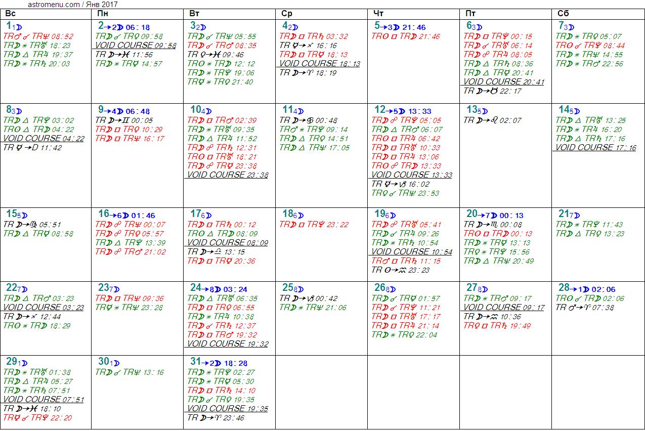Астрологический календарь на ЯНВАРЬ 2017. Аспекты планет, ингрессии в знаки, фазы Луны и Луна без курса