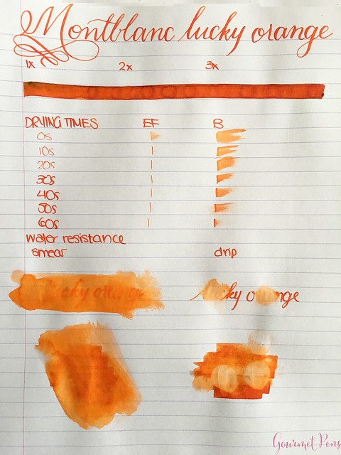 Ink Shot Review Montblanc Lucky Orange @AppelboomLaren 3
