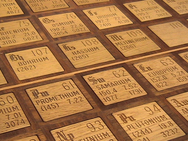 Wooden Periodic Table | This periodic table of the ...