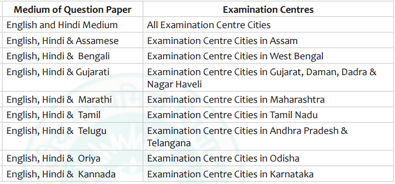 NEET Venaculat Languages test city