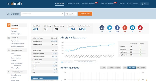 Ahrefs for backlinks
