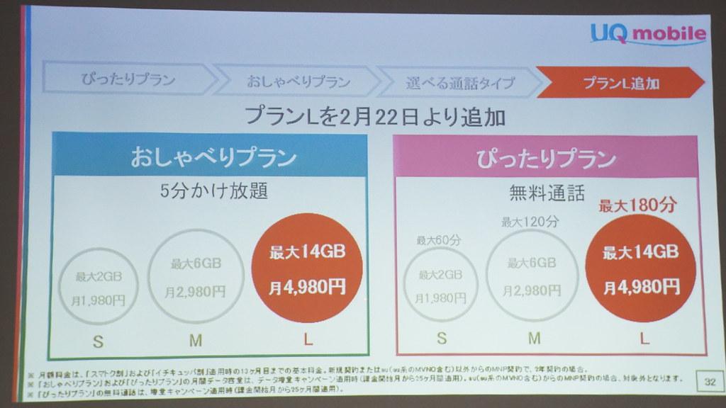 月額4,980円で最大14GBの大容量プランを追加