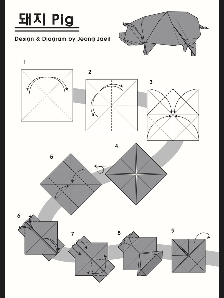 Pig diagram naver56pkxgb9 jaeil jeong flickr pig diagram by jeong jaeil pooptronica