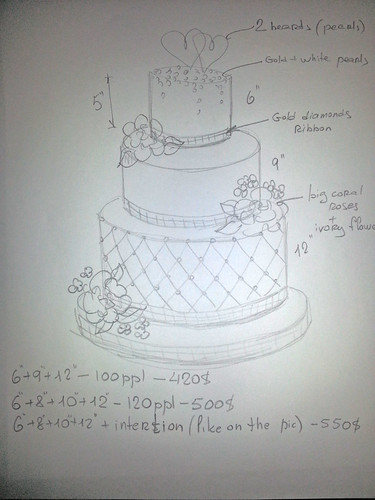 3 tiers cake