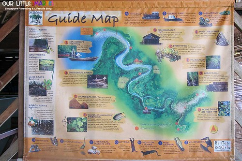 Guide Map | by OurLittleSmarties