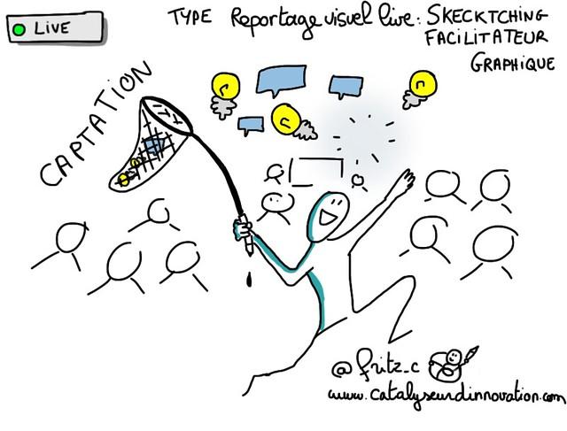 Reportage graphique
