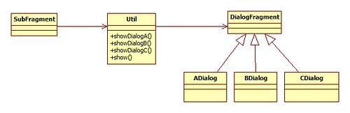 dialogFactory01