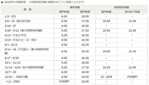 kiyomizu-dera-hours-of- opening