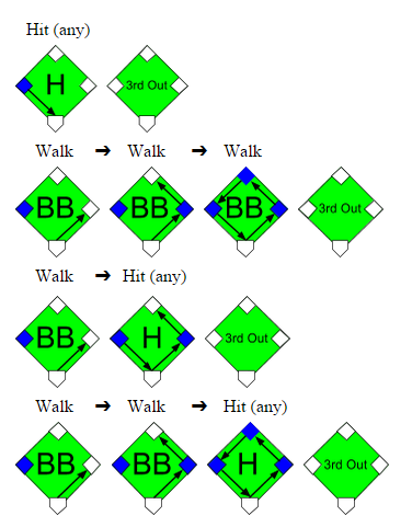 Graphic 5.1