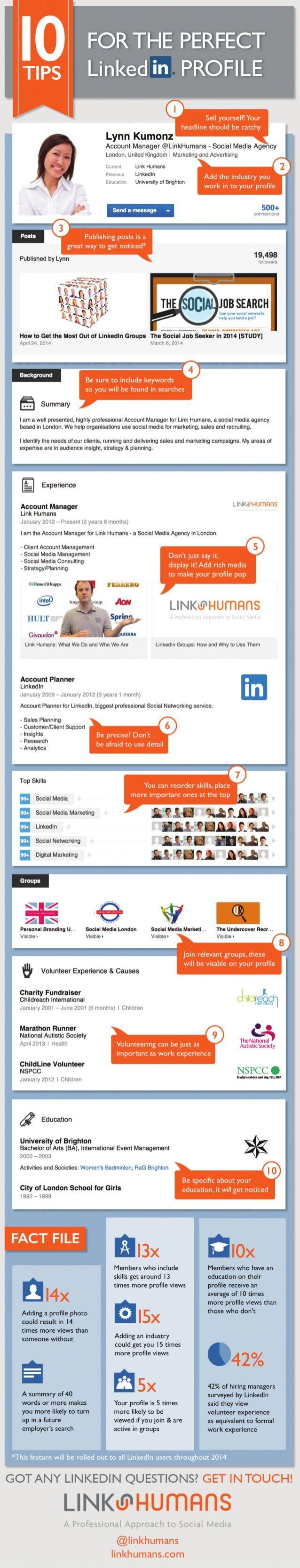 infografia_linkedin