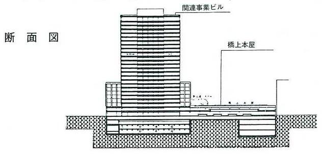 上越新幹線と池袋駅 (1)