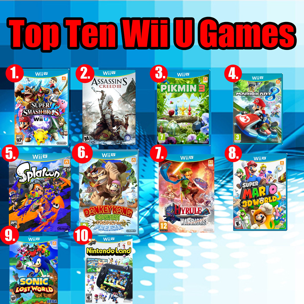 Best Wii U Games : Wii u game