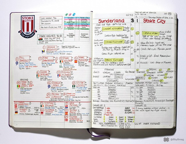football commentator notes 02