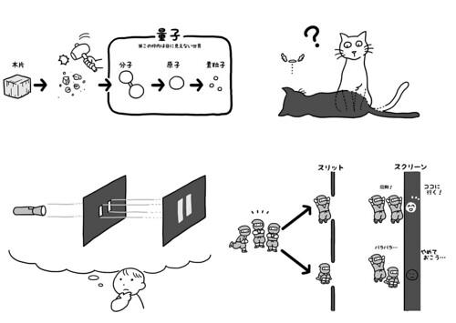 小学館「先生、それって「量子」の仕業ですか? 」大関真之 著