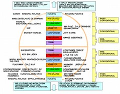 Image Result For Insights Personality Test