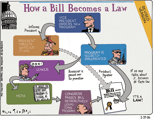 how to create a bill for law