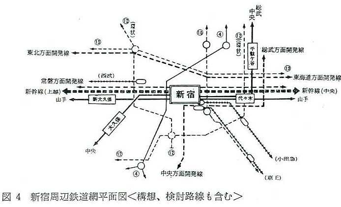 大新宿構想時代の上越新幹線新宿駅地下ホーム (15)