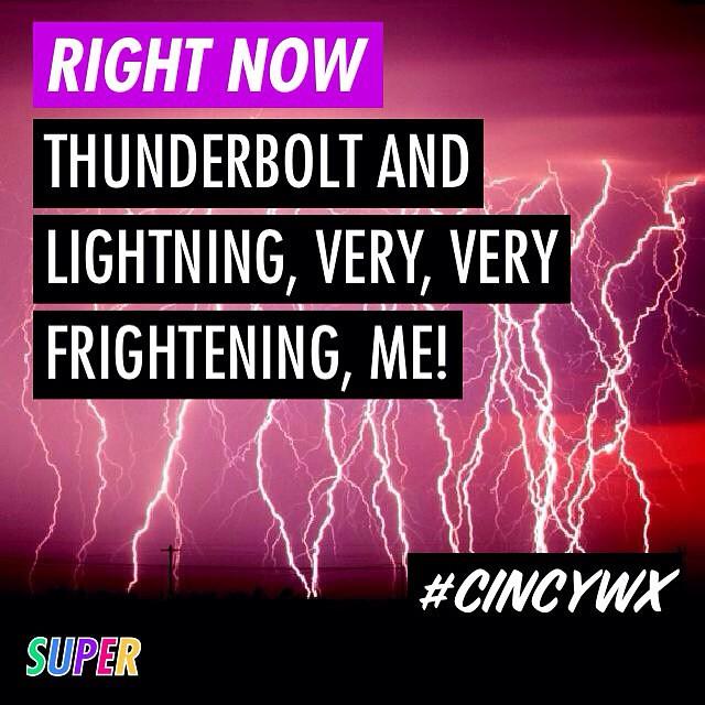 Thunderstorms And Lightning Very Very Frightening