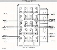 2003 jeep wrangler wiring diagram 2003 image 2003 jeep tj fuse box diagram jodebal com on 2003 jeep wrangler wiring diagram
