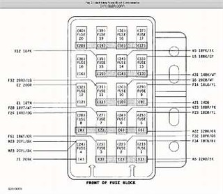 Fuse Box For 2005 Jeep Liberty - Wiring Diagrams Datnielsenselinetrouwen.nl