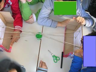 modello per capire il capovolgimento dell'immagine nel bulbo oculare