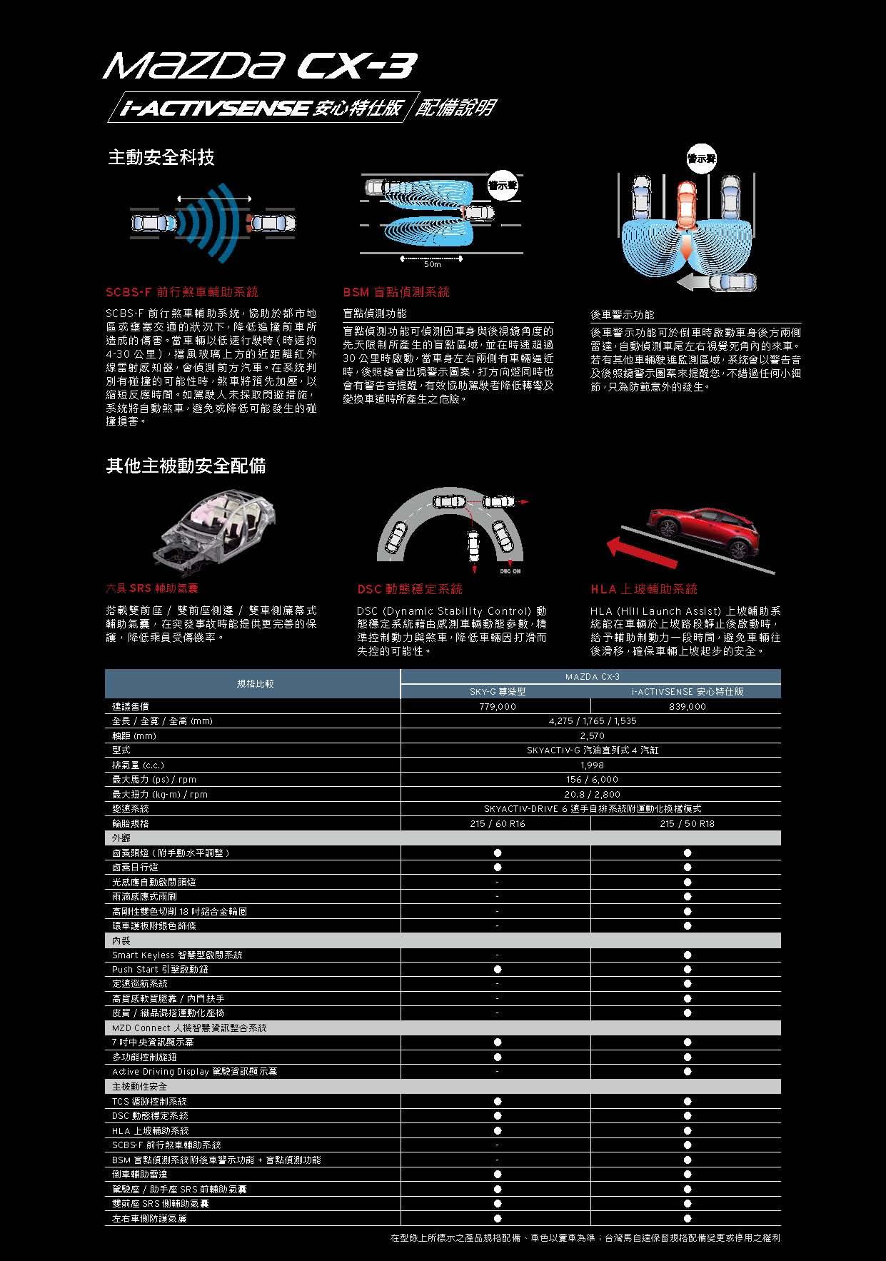 【Mazda新聞附件】MAZDA CX-3「i-ACTIVSENSE安心特仕版」配備說明