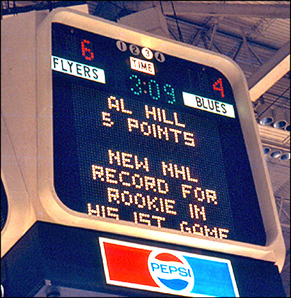 All Hill scoreboard