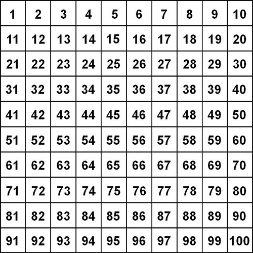 how to get numbers in drjava