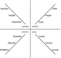 integral theory of polysemy Find out about integral theory, the powerful cross-cultural comparison developed by ken wilber that is at the core of everything we do.