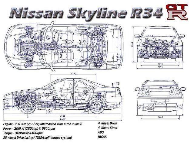 Nissan R34 Gtr Blueprint Thunderbird2 Flickr
