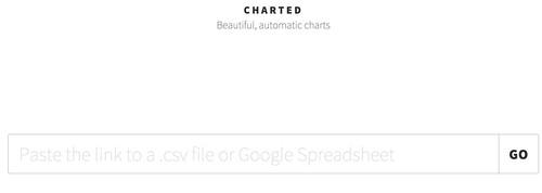 Charted_wne4w