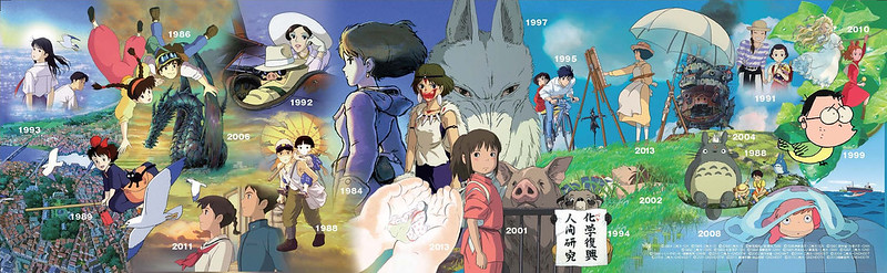Studio Ghibli movies